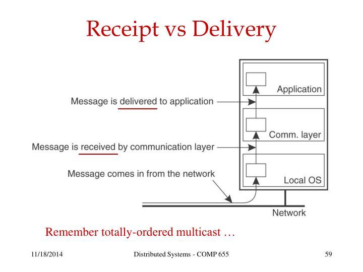 Receipt vs Delivery