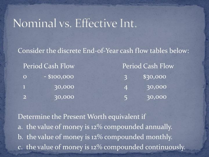 Nominal vs. Effective Int.