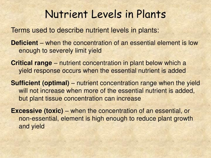 Nutrient Levels in Plants