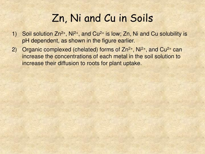 Zn, Ni and Cu in Soils