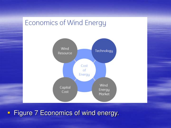 Figure 7 Economics of wind energy.