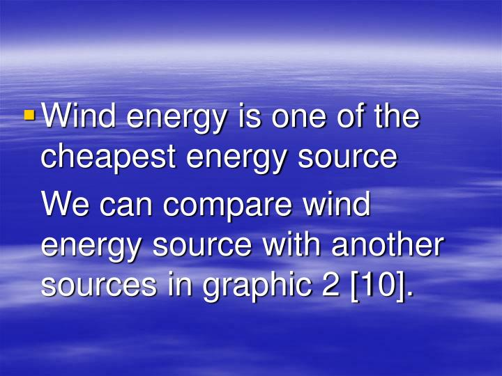 Wind energy is one of the cheapest energy source
