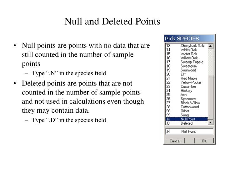 Null and Deleted Points
