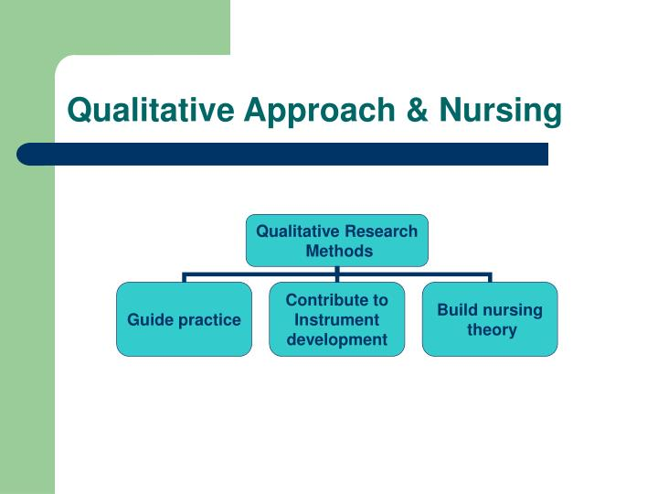 Qualitative Approach & Nursing