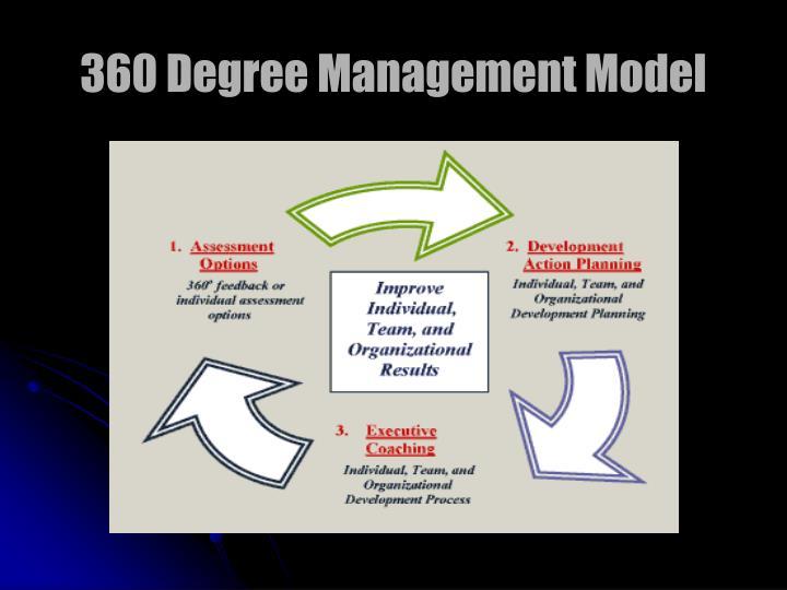 360 Degree Management Model