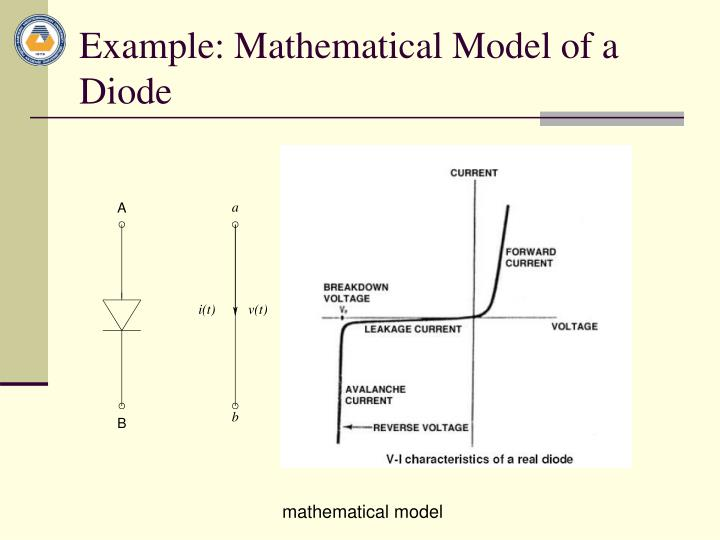 Example: Mathematical Model of a Diode