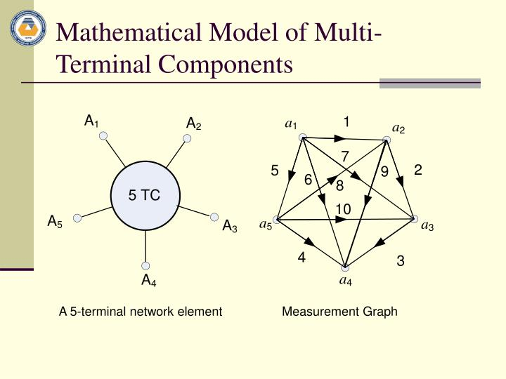 Mathematical Model of Multi-Terminal Components