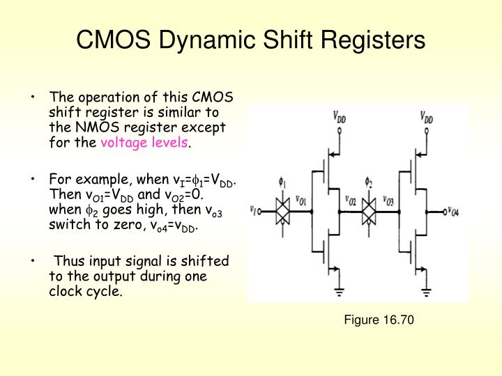 CMOS Dynamic Shift Registers