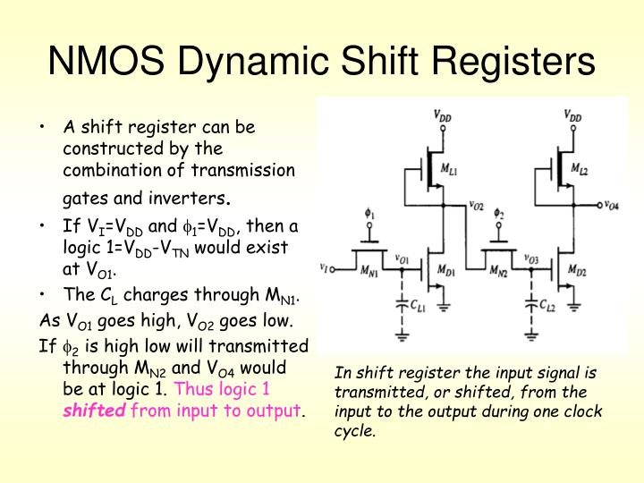 NMOS Dynamic Shift Registers