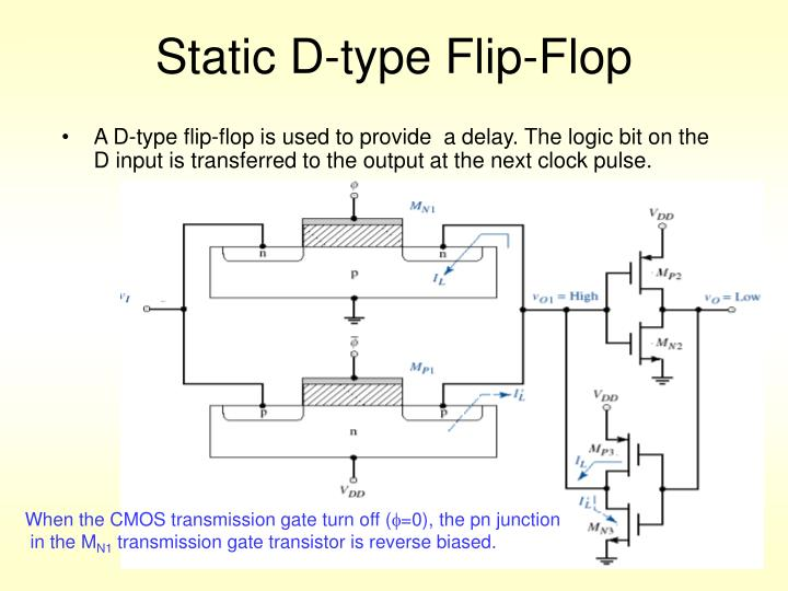 Static D-type Flip-Flop