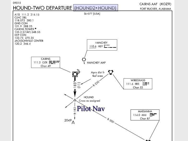 Pilot Nav