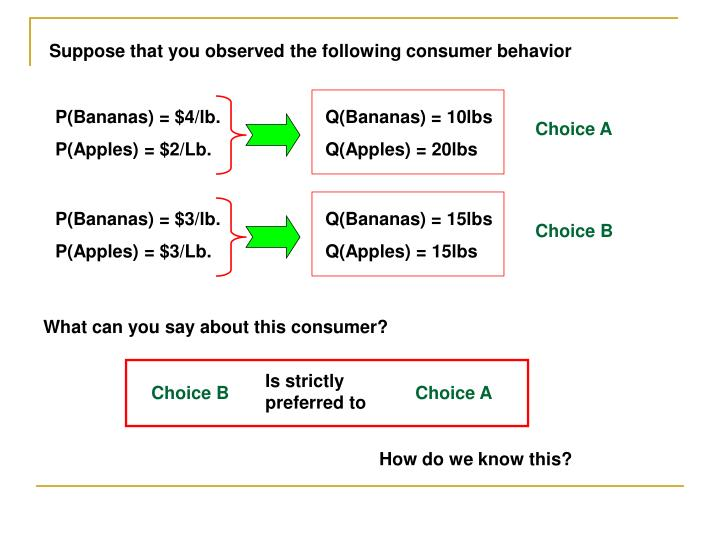 Suppose that you observed the following consumer behavior