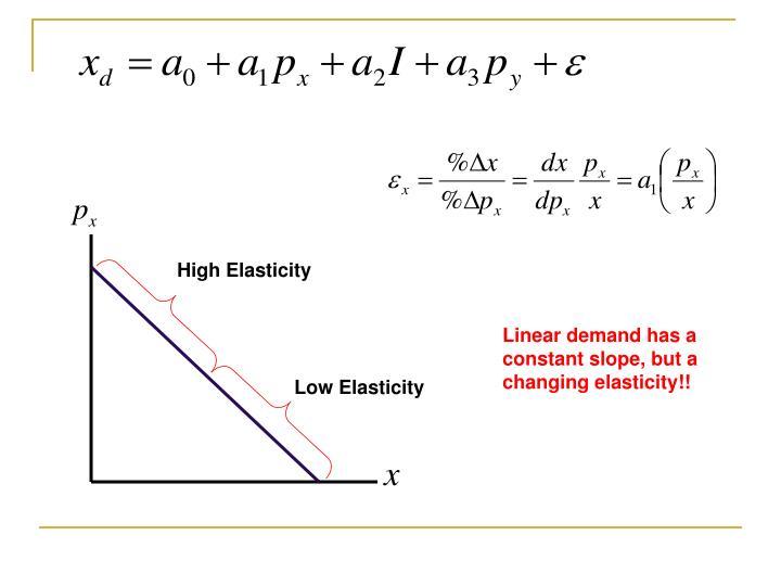High Elasticity