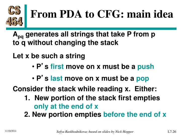 From PDA to CFG: main idea