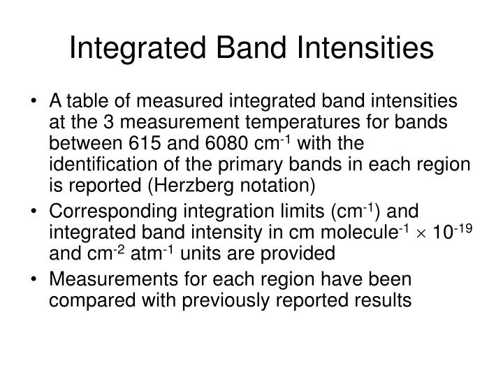 Integrated Band Intensities