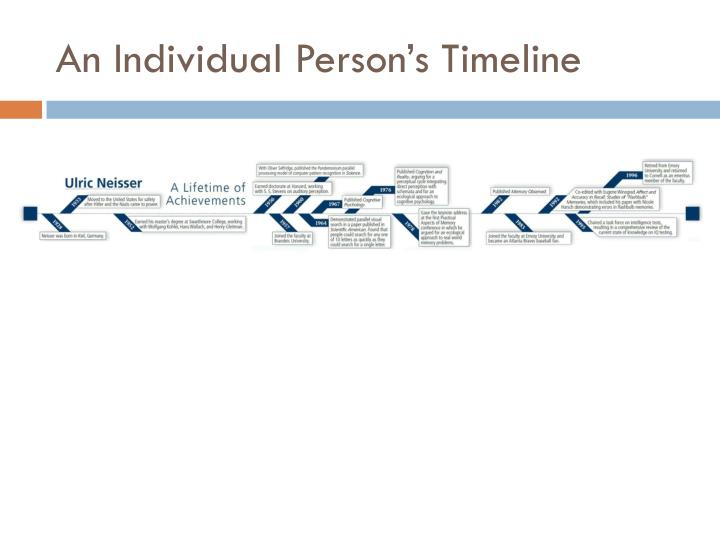 An Individual Person's Timeline