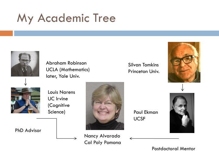 My Academic Tree