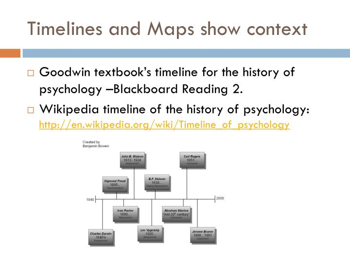 Timelines and Maps show context