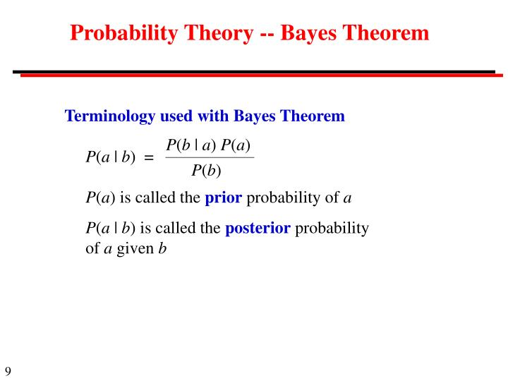 Probability Theory -- Bayes Theorem