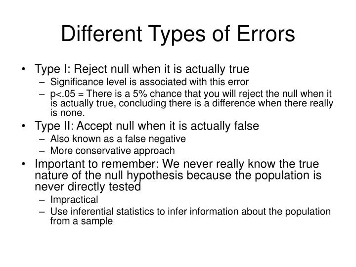 Different Types of Errors