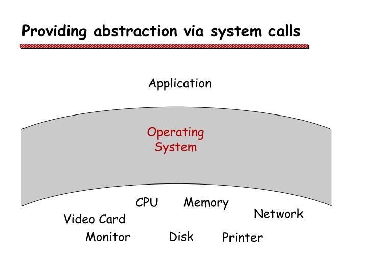 Providing abstraction via system calls