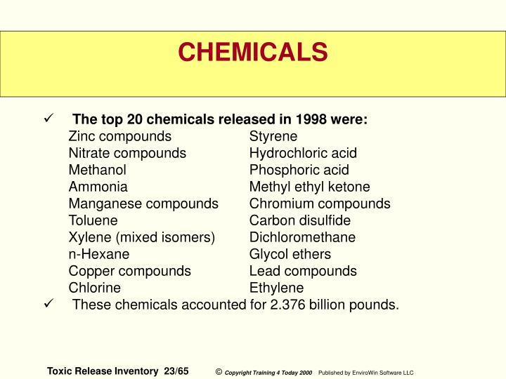 The top 20 chemicals released in 1998 were: