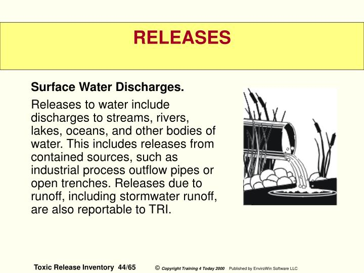 Surface Water Discharges.