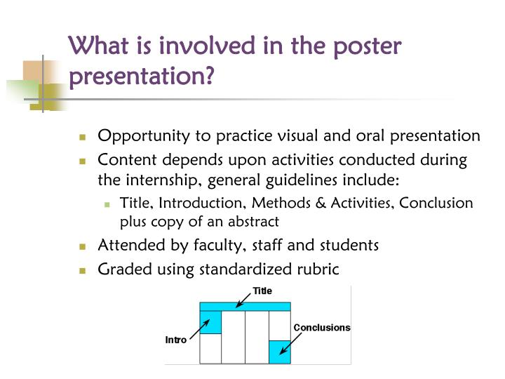 What is involved in the poster presentation?