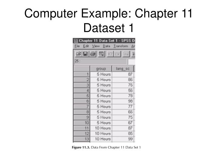 Computer Example: Chapter 11 Dataset 1