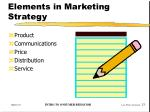 elements in marketing strategy