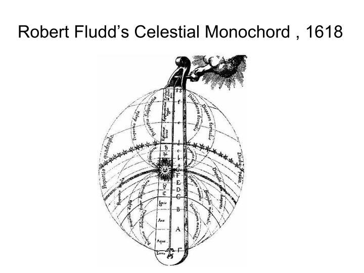 Robert Fludd's Celestial Monochord , 1618