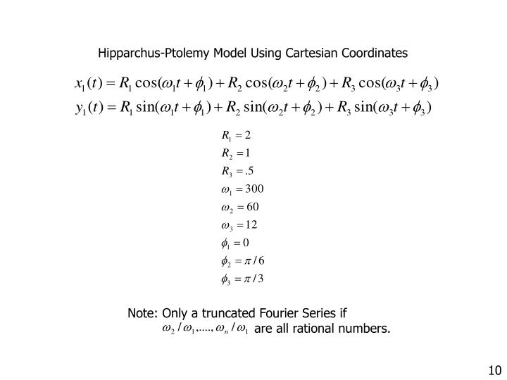 Note: Only a truncated Fourier Series if