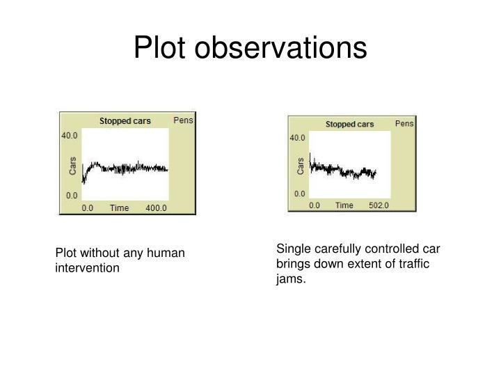 Plot observations