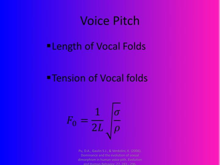 Voice Pitch