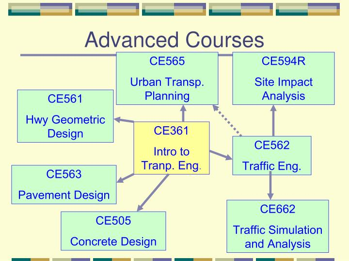 Advanced Courses