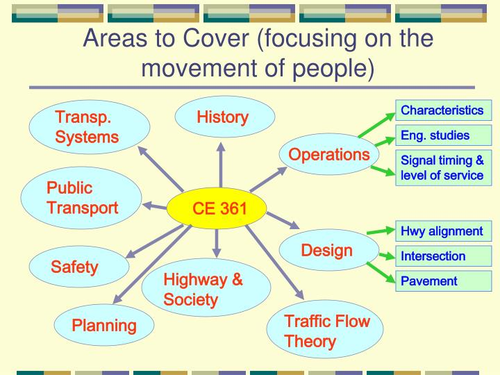 Areas to cover focusing on the movement of people