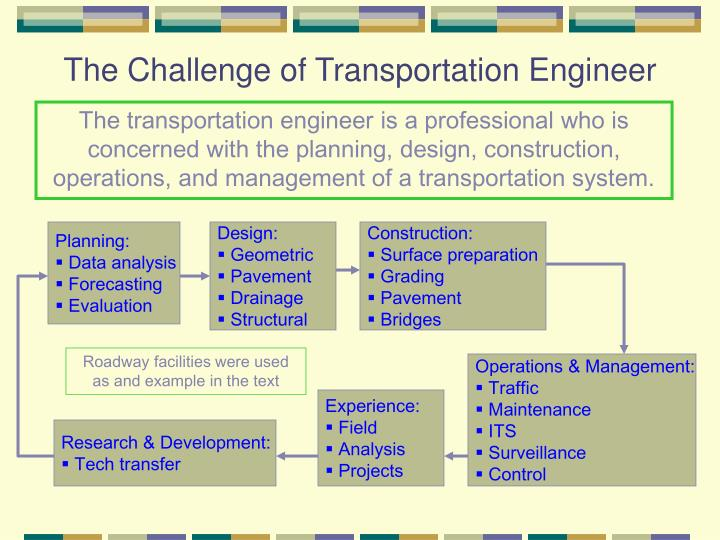 The Challenge of Transportation Engineer