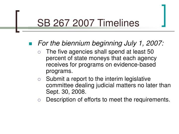 SB 267 2007 Timelines