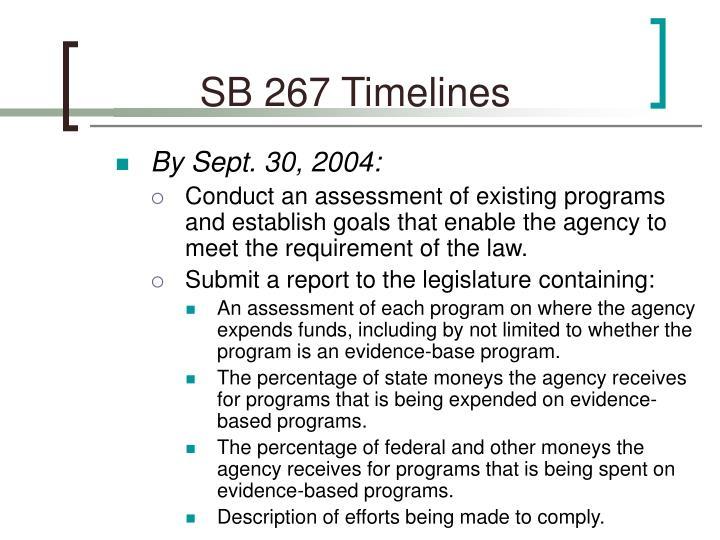 SB 267 Timelines