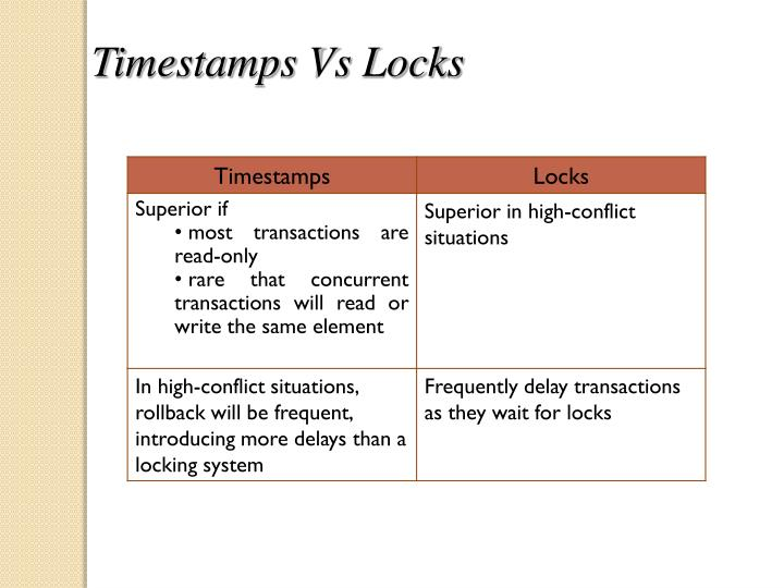 Timestamps Vs Locks