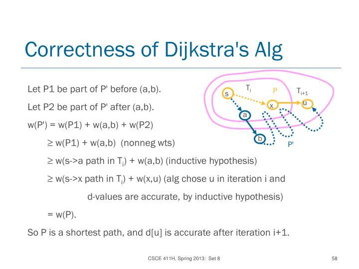 Correctness of Dijkstra's Alg