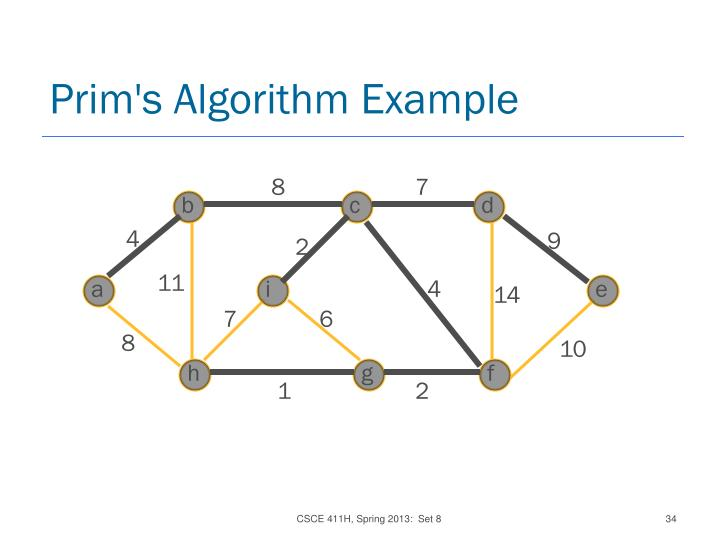Prim's Algorithm Example