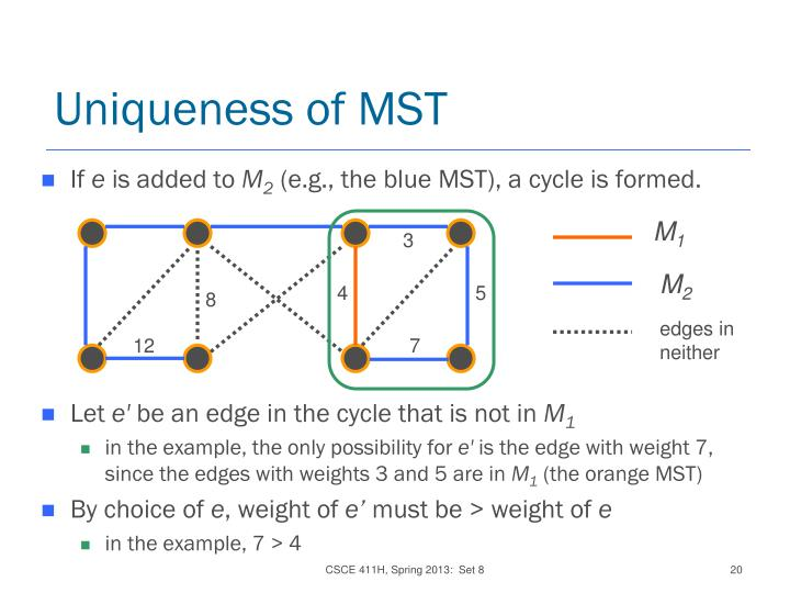 Uniqueness of MST