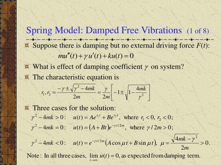 Spring Model: Damped Free Vibrations