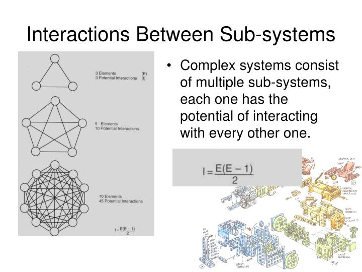 Interactions Between Sub-systems
