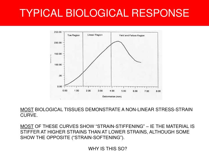 TYPICAL BIOLOGICAL RESPONSE