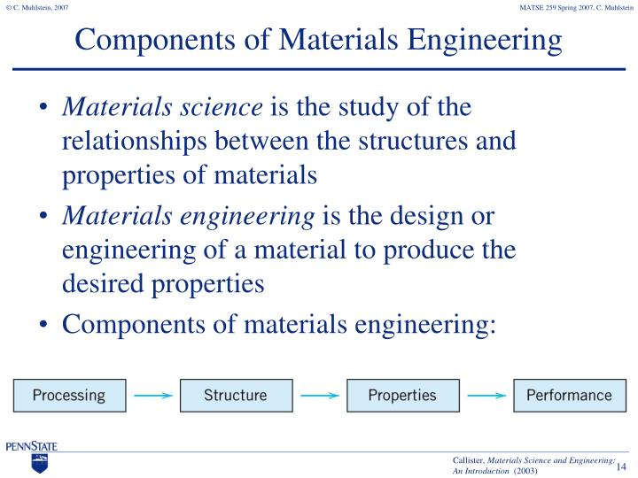 Components of Materials Engineering