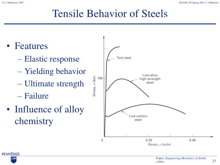Tensile Behavior of Steels