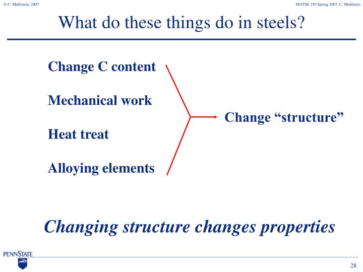 What do these things do in steels?