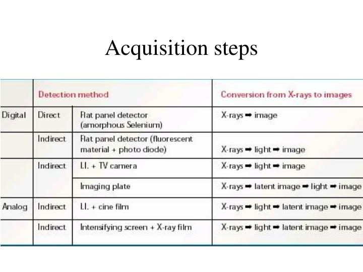 Acquisition steps